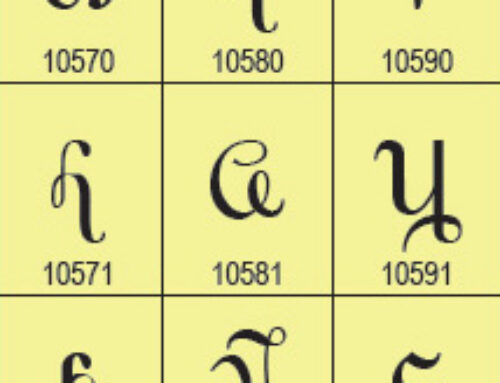 Unicode 14.0 Beta Review